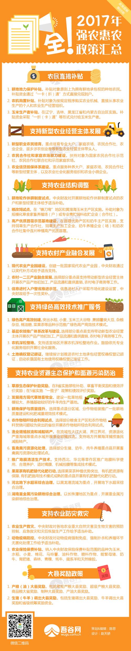 20170324(第68期)全!2017年强农惠农政策汇总-500px.png