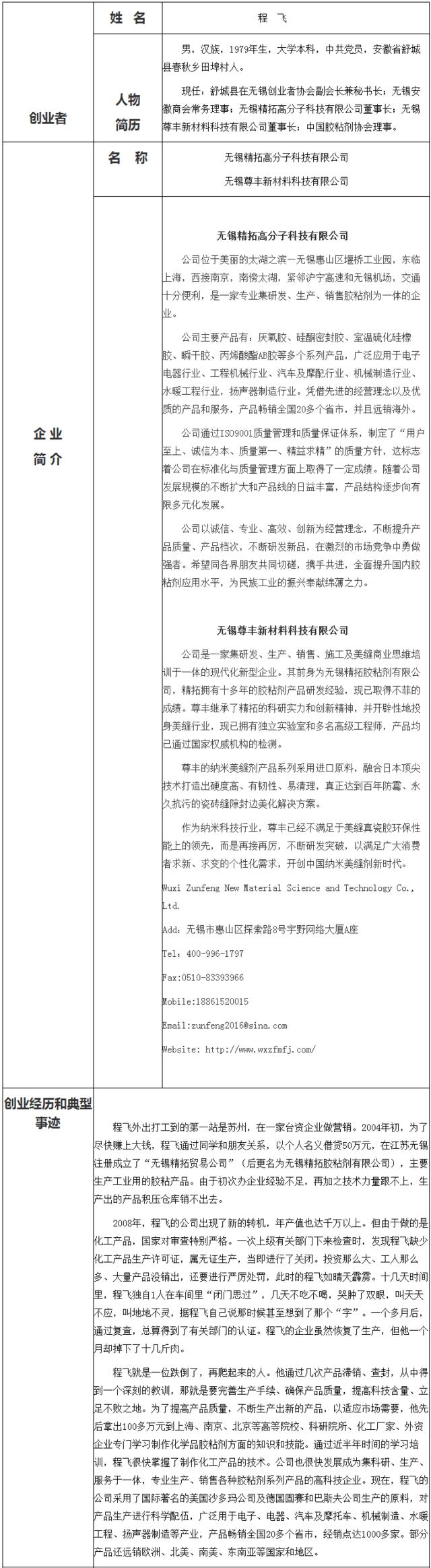 无锡尊丰新材料科技有限公司