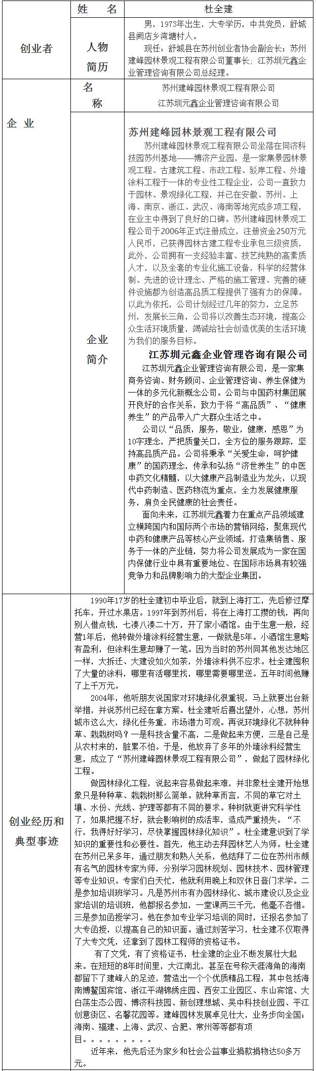 苏州建峰园林景观工程有限公司