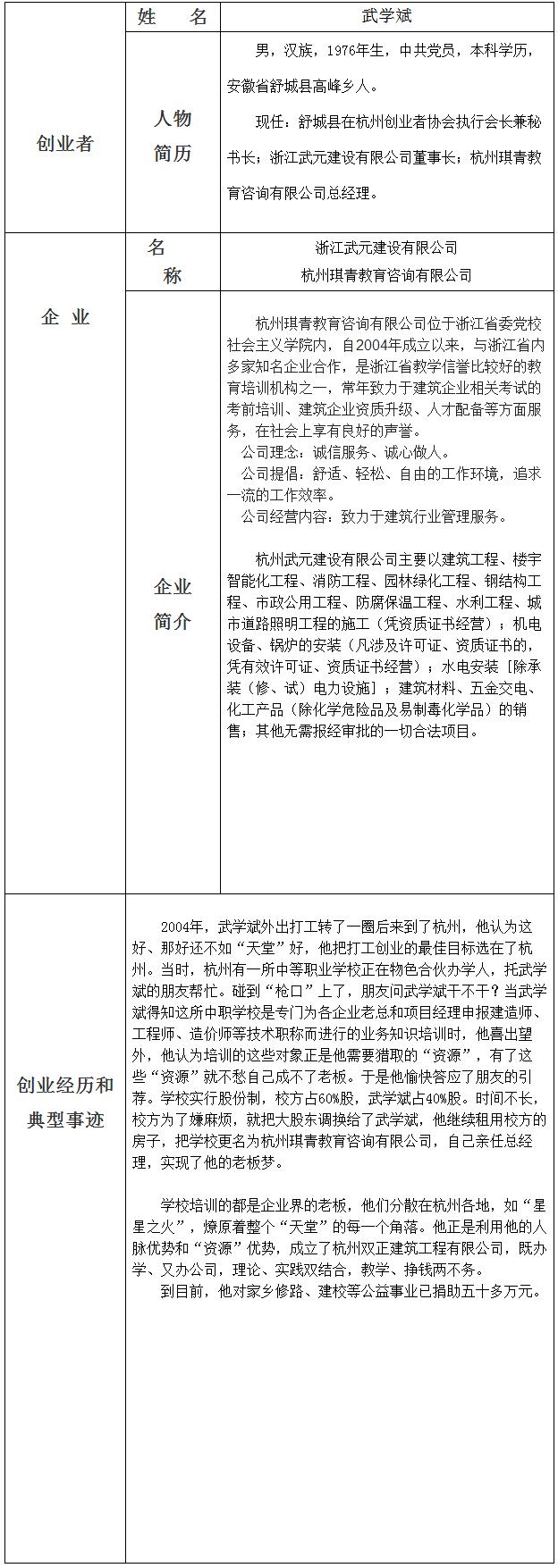 浙江武元建设有限公司
