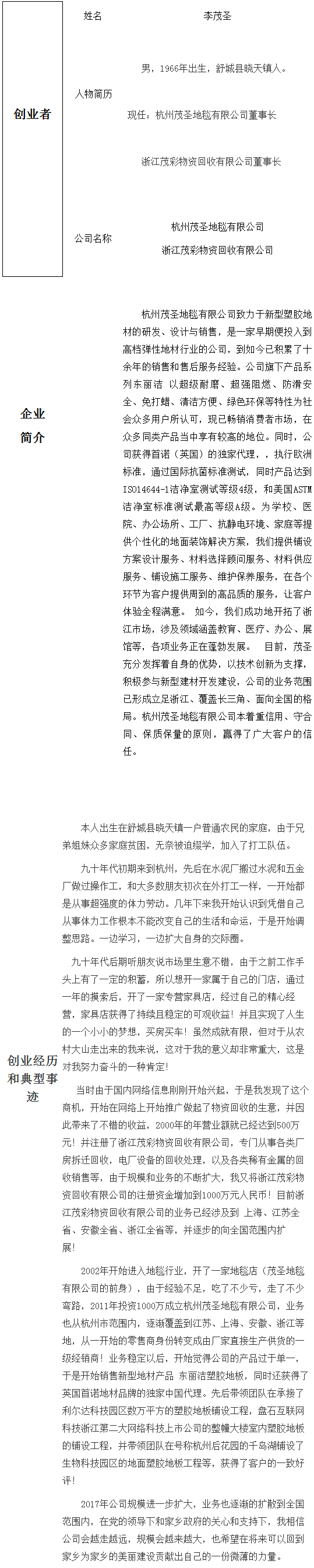 杭州茂圣地毯有限公司
